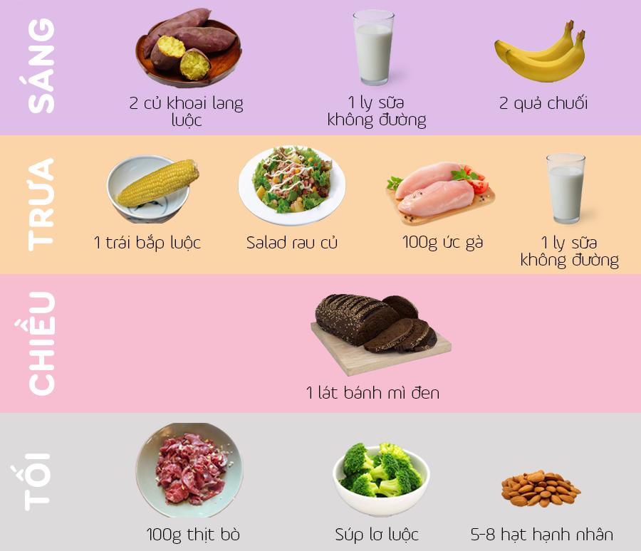 cách giảm cân bằng khoai lang